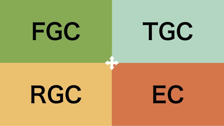 GCの種類